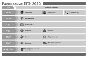 Жителям столицы рассказали о периоде сдачи ЕГЭ в 2020 году