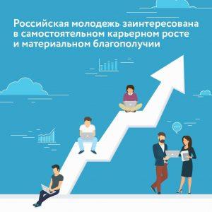 Российская молодежь ставит на первое место материальное благополучие