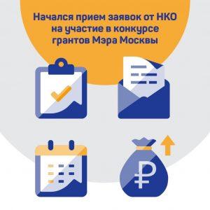 Прием заявления на грант мэра Москвы начался для НКО