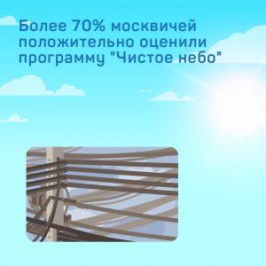 Москвичи положительно оценили программу «Чистое небо»