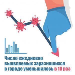 Сергей Собянин: в столице нет второй волны эпидемии COVID-19
