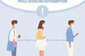 Медицинские маски помогут не заразиться коронавирусной инфекцией